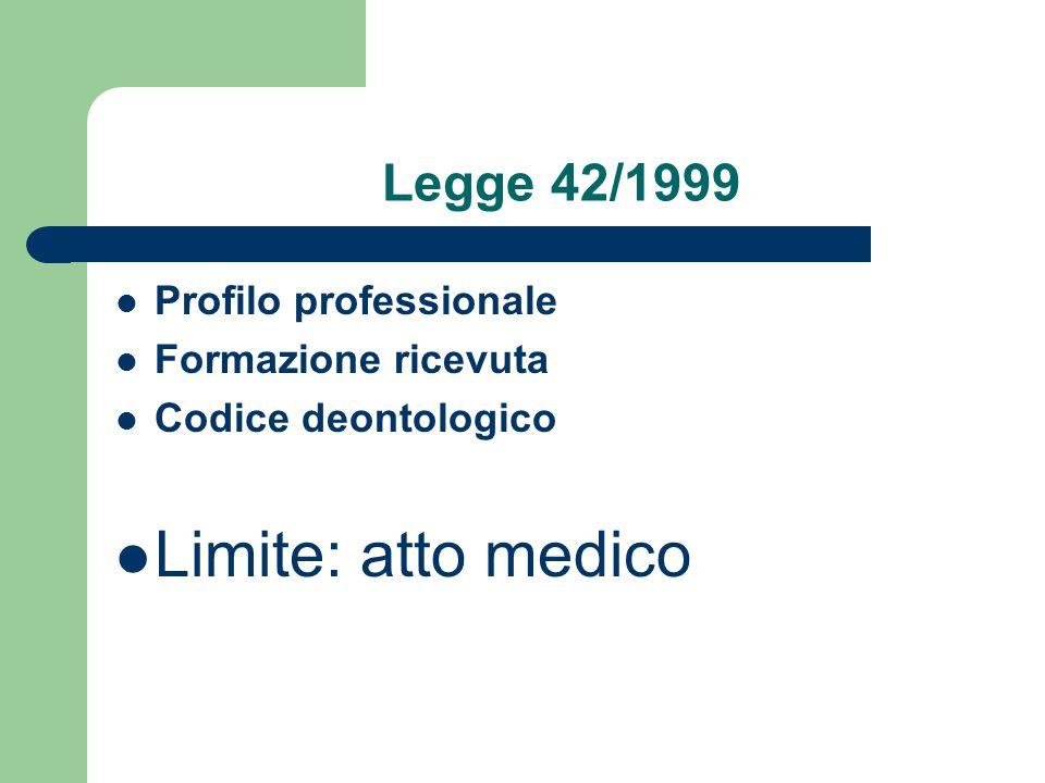 Limite: atto medico Legge 42/1999 Profilo professionale