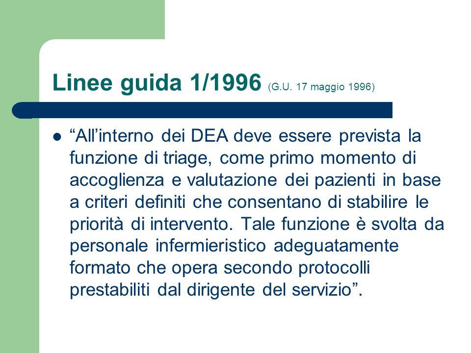 Linee guida 1/1996 (G.U. 17 maggio 1996)