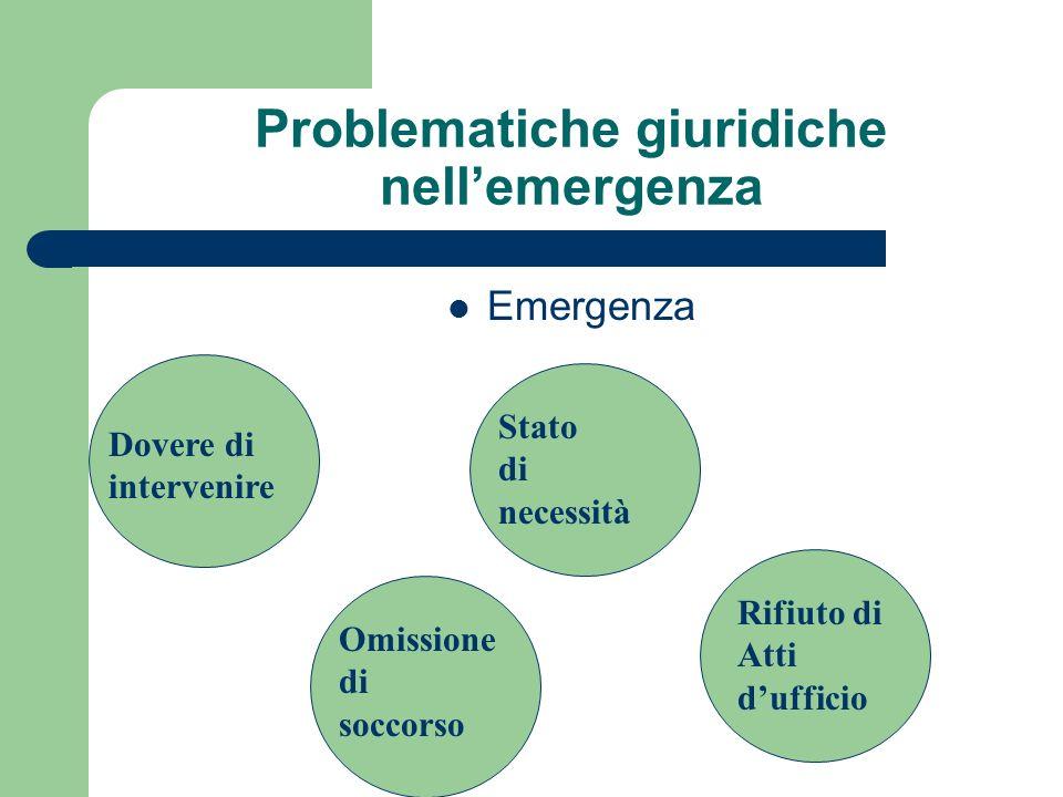 Problematiche giuridiche nell'emergenza