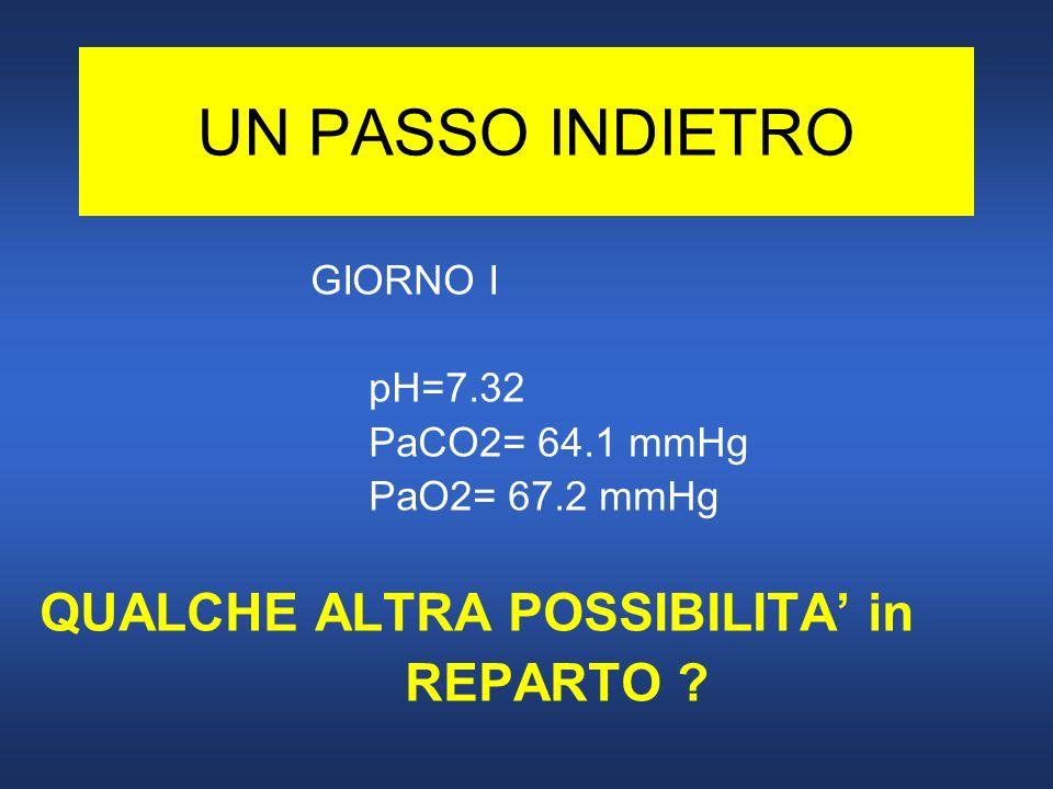 UN PASSO INDIETRO QUALCHE ALTRA POSSIBILITA' in REPARTO pH=7.32