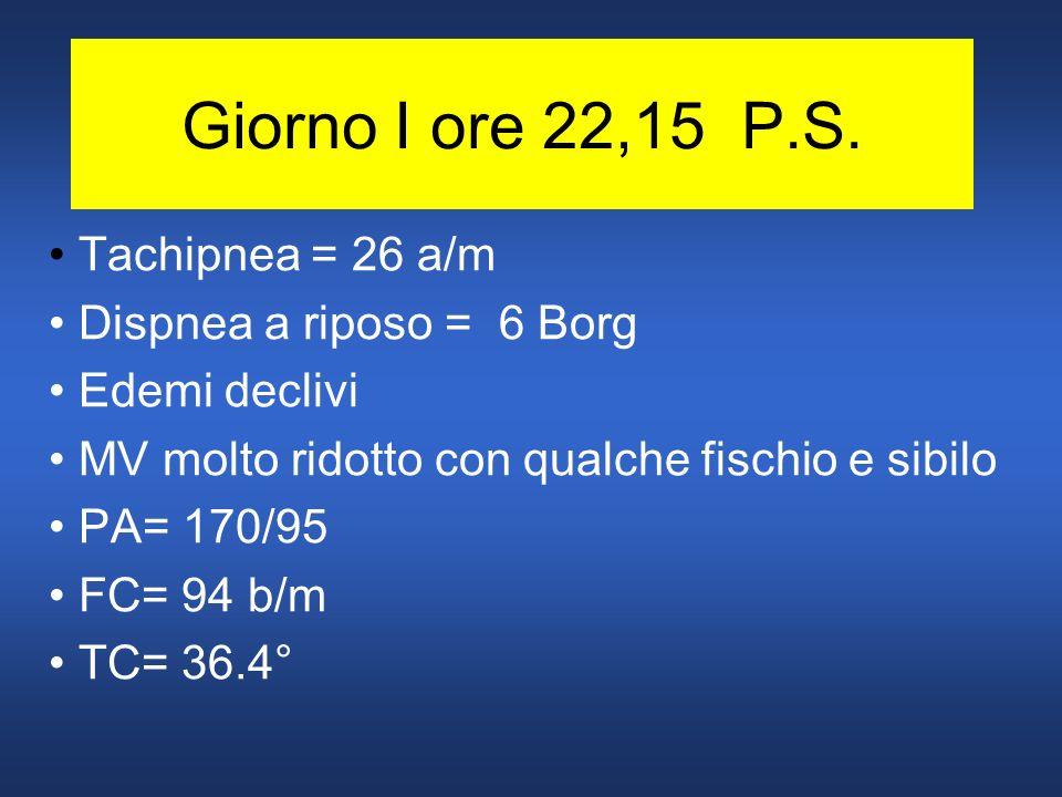 Giorno I ore 22,15 P.S. Tachipnea = 26 a/m Dispnea a riposo = 6 Borg