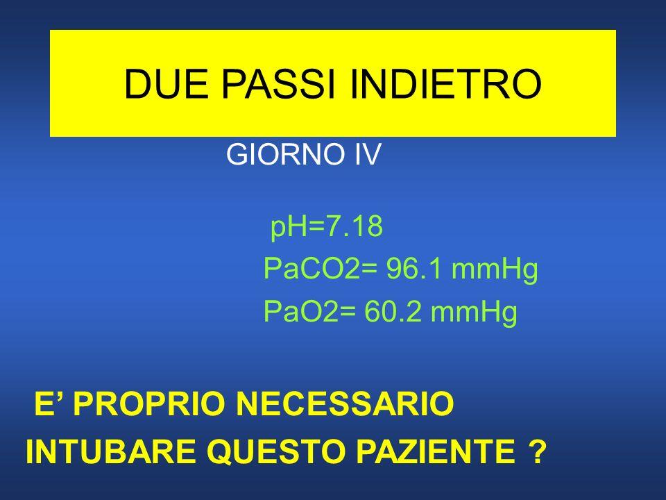 DUE PASSI INDIETRO PaCO2= 96.1 mmHg PaO2= 60.2 mmHg