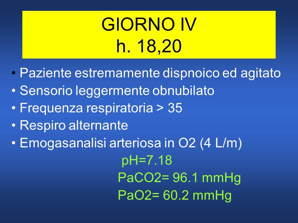 GIORNO IV h. 18,20 Paziente estremamente dispnoico ed agitato