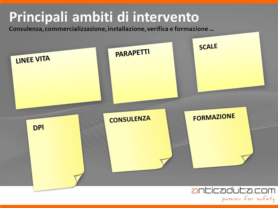Principali ambiti di intervento