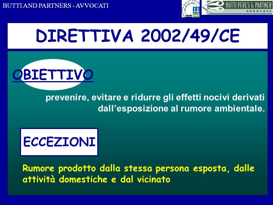 DIRETTIVA 2002/49/CE OBIETTIVO ECCEZIONI