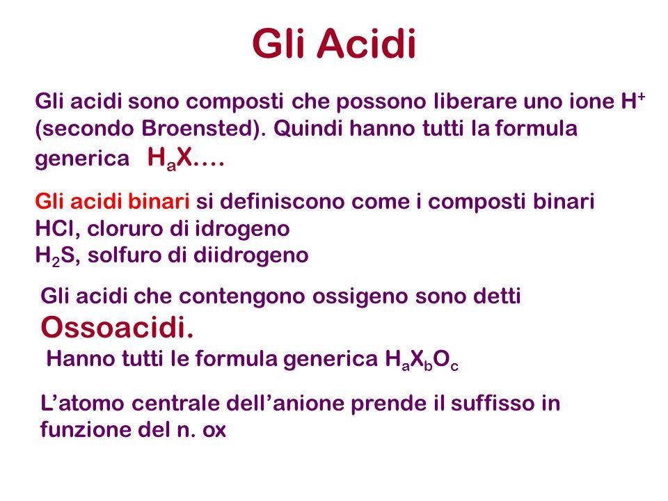 Gli Acidi Gli acidi sono composti che possono liberare uno ione H+ (secondo Broensted). Quindi hanno tutti la formula generica HaX….