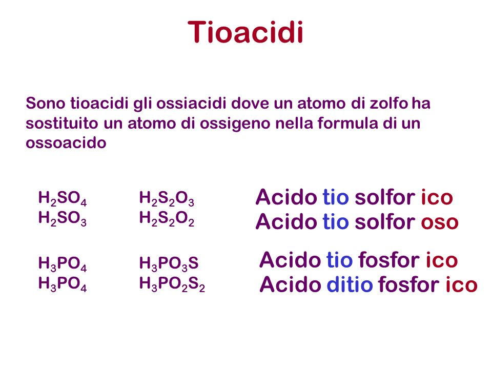 Tioacidi Acido tio solfor ico Acido tio solfor oso