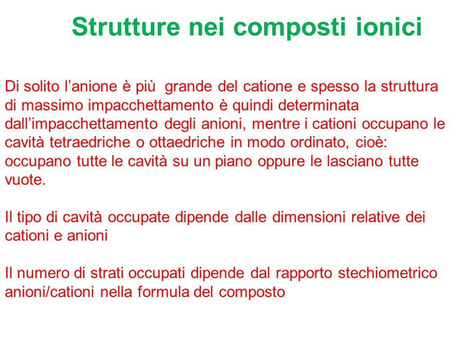 Strutture nei composti ionici