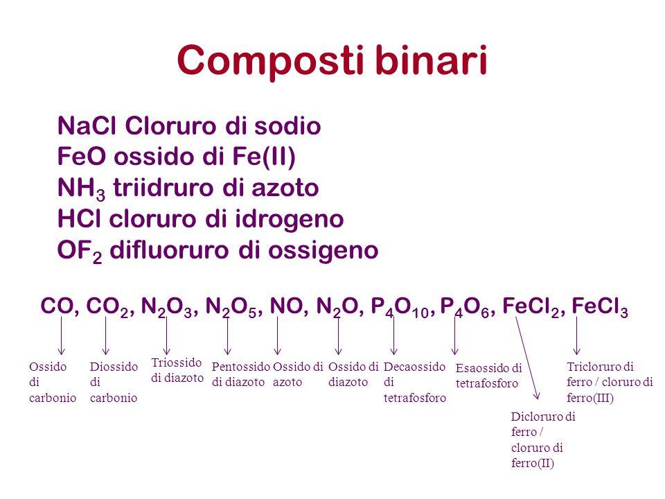 Composti binari NaCl Cloruro di sodio FeO ossido di Fe(II)