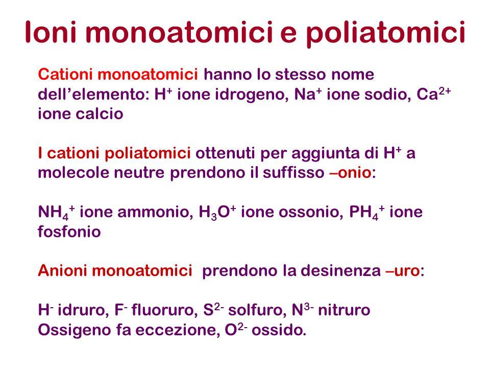 Ioni monoatomici e poliatomici