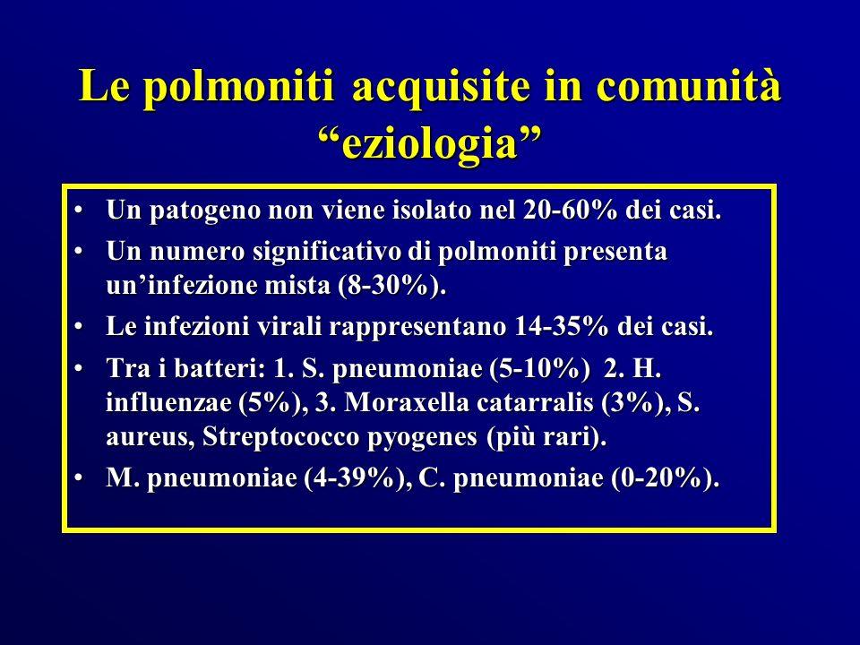 Le polmoniti acquisite in comunità eziologia