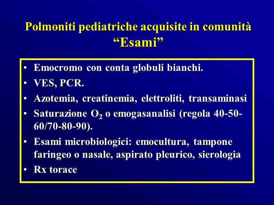 Polmoniti pediatriche acquisite in comunità Esami