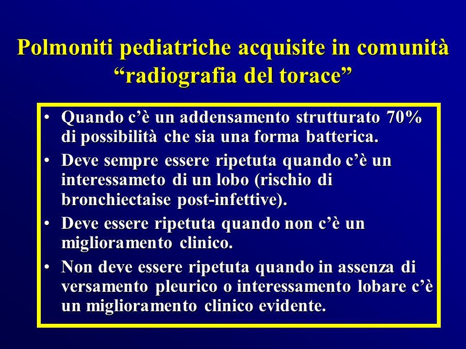 Polmoniti pediatriche acquisite in comunità radiografia del torace