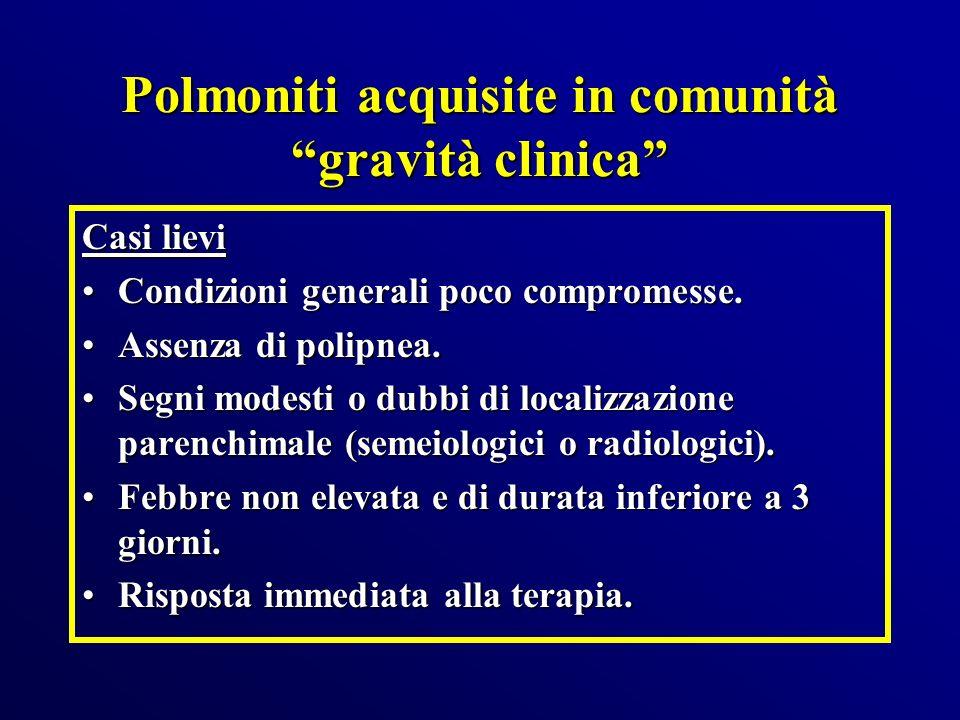 Polmoniti acquisite in comunità gravità clinica