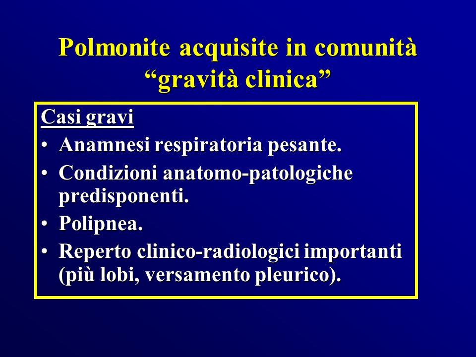Polmonite acquisite in comunità gravità clinica