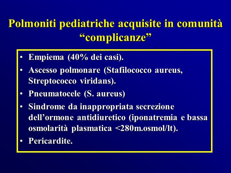 Polmoniti pediatriche acquisite in comunità complicanze