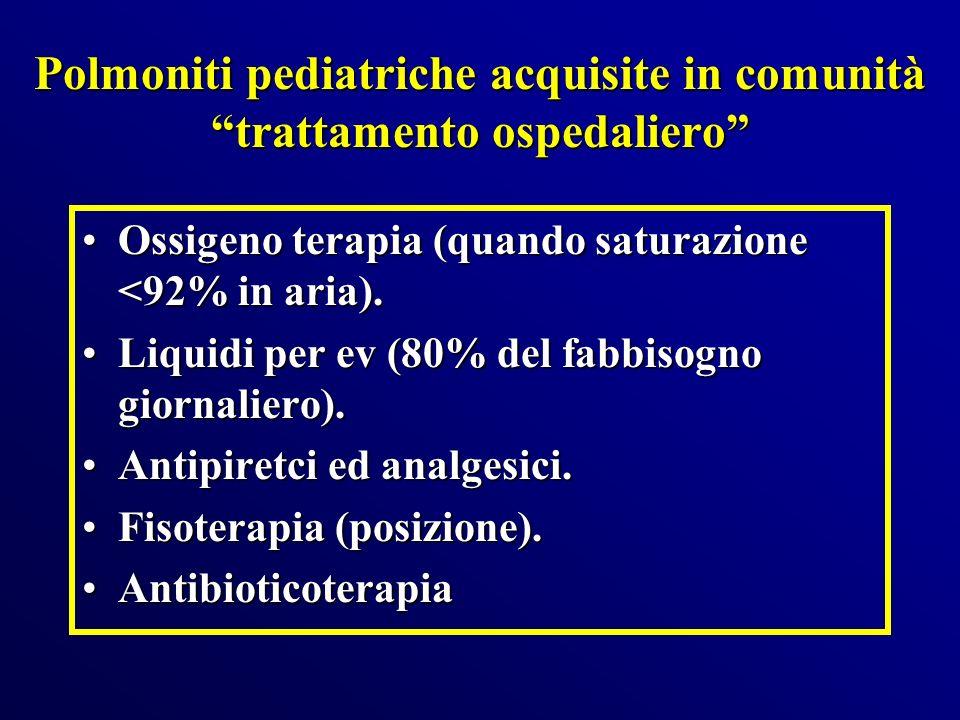 Polmoniti pediatriche acquisite in comunità trattamento ospedaliero