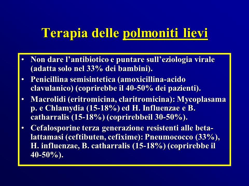 Terapia delle polmoniti lievi