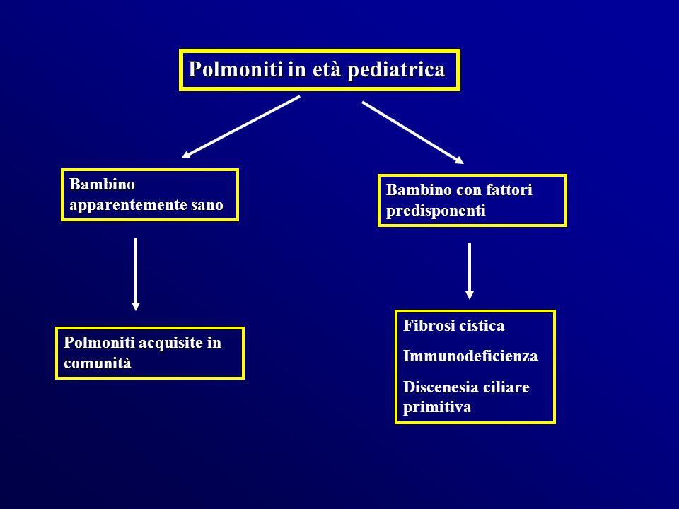 Polmoniti in età pediatrica
