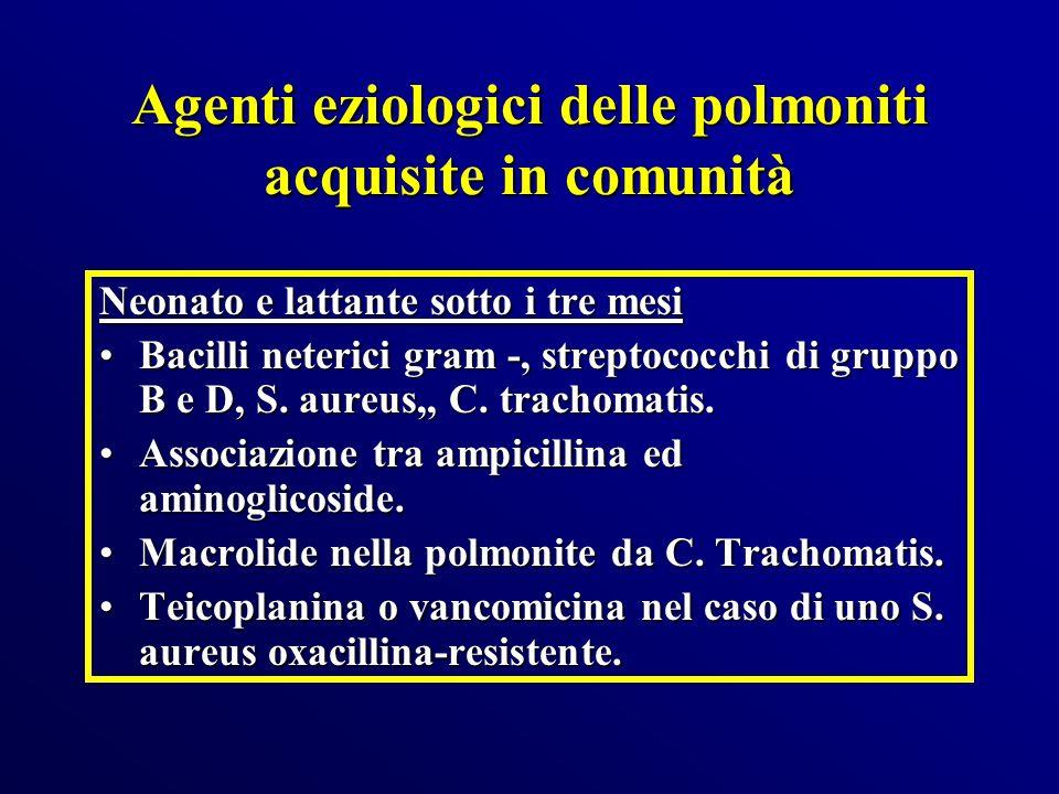 Agenti eziologici delle polmoniti acquisite in comunità