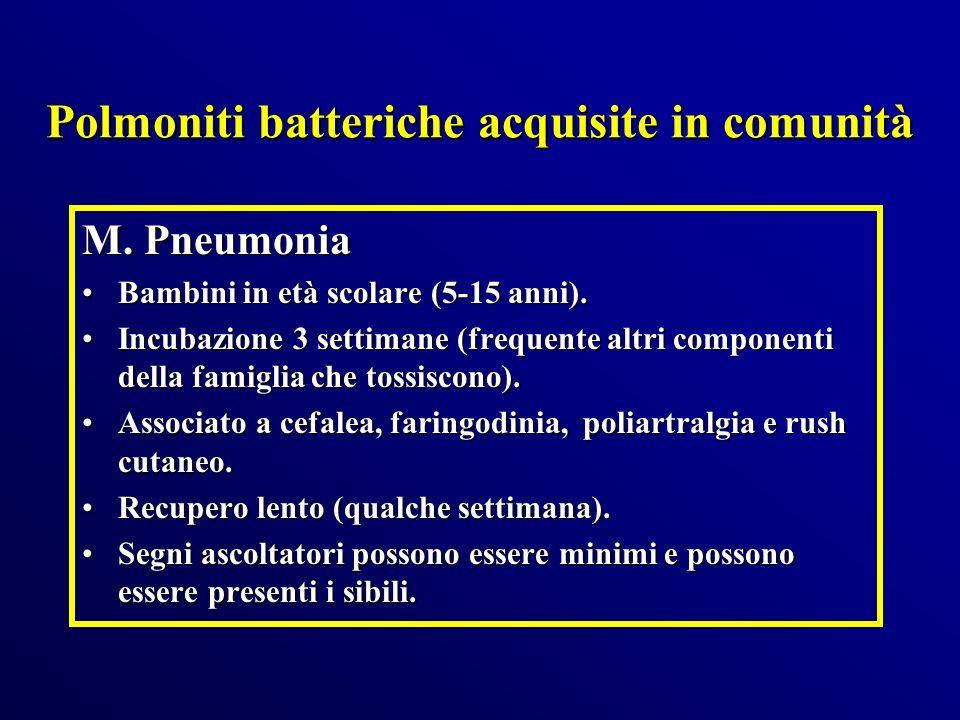 Polmoniti batteriche acquisite in comunità