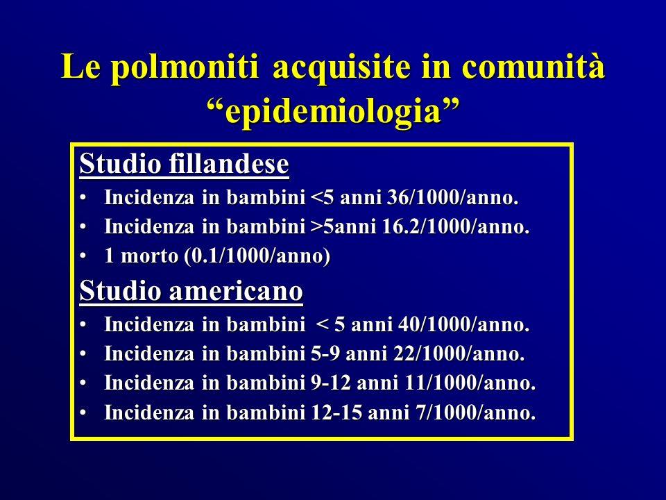 Le polmoniti acquisite in comunità epidemiologia
