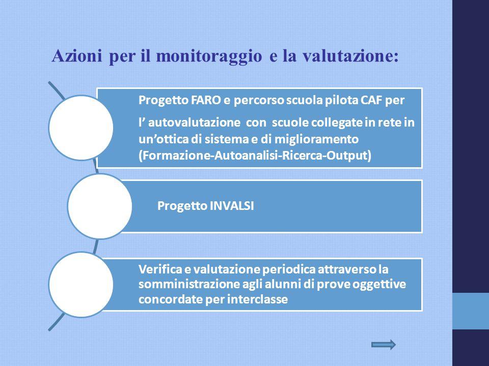 Azioni per il monitoraggio e la valutazione:
