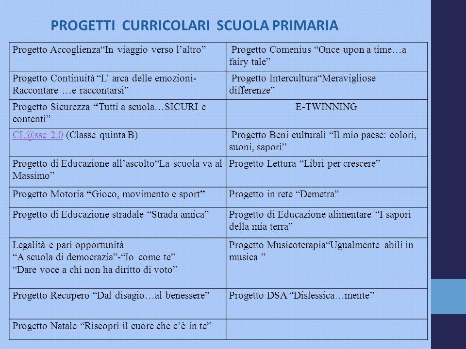 PROGETTI CURRICOLARI SCUOLA PRIMARIA