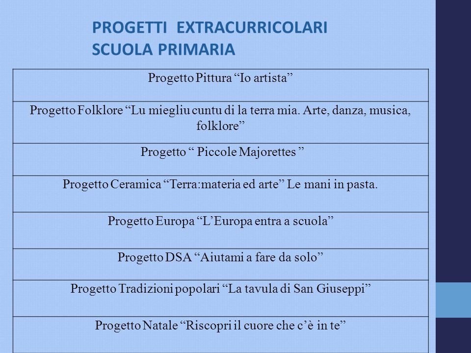 PROGETTI EXTRACURRICOLARI SCUOLA PRIMARIA
