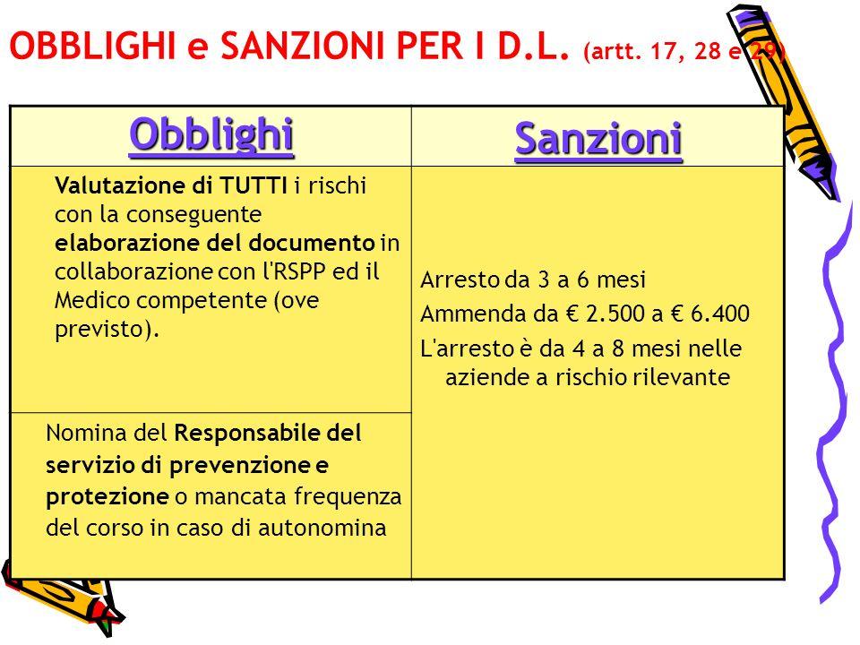 Obblighi Sanzioni OBBLIGHI e SANZIONI PER I D.L. (artt. 17, 28 e 29)