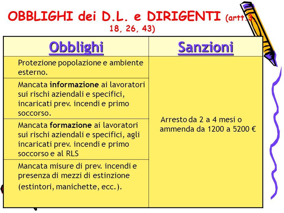 OBBLIGHI dei D.L. e DIRIGENTI (artt.3, 18, 26, 43)