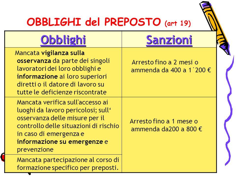 OBBLIGHI del PREPOSTO (art 19)