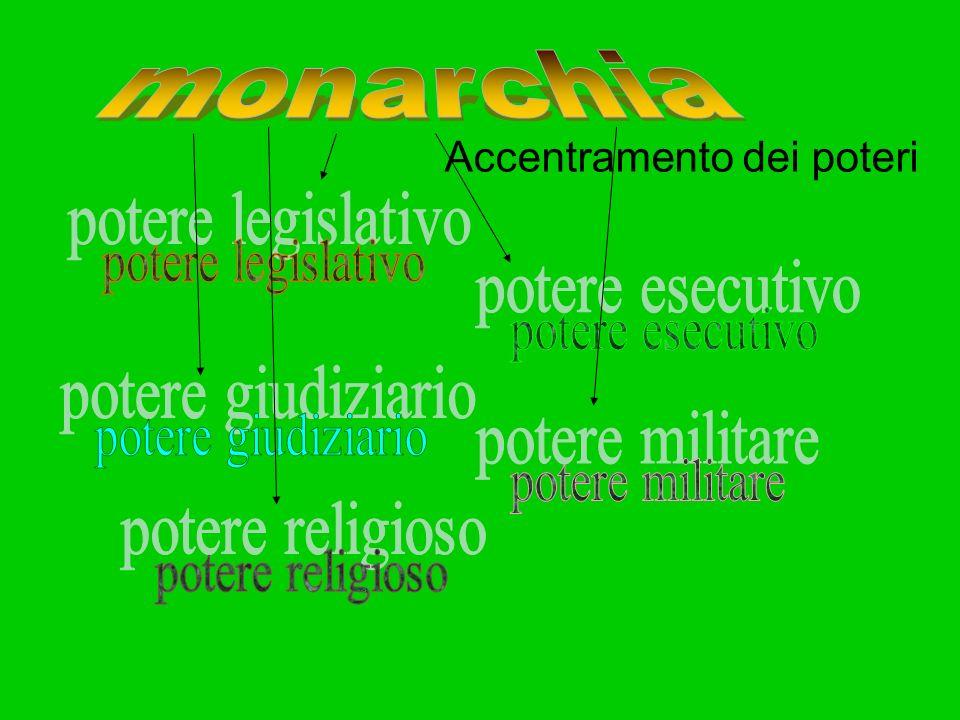 monarchia potere legislativo potere esecutivo potere giudiziario