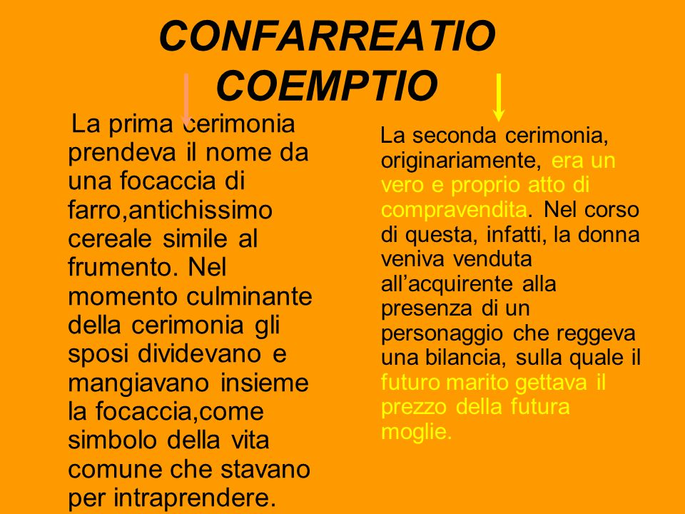 CONFARREATIO COEMPTIO
