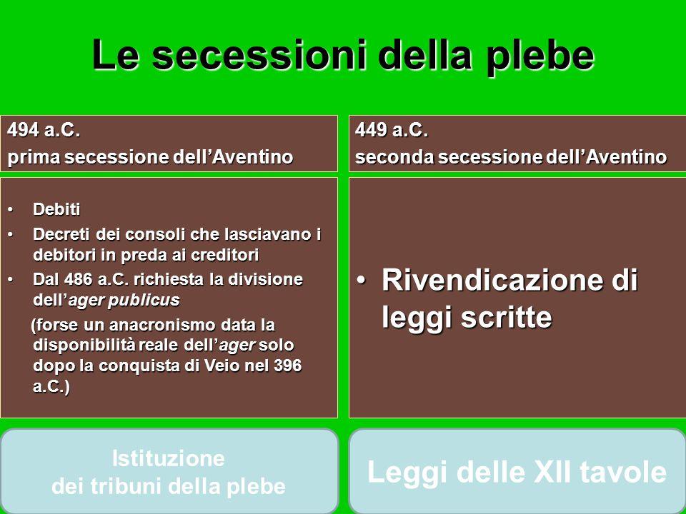 Le secessioni della plebe dei tribuni della plebe