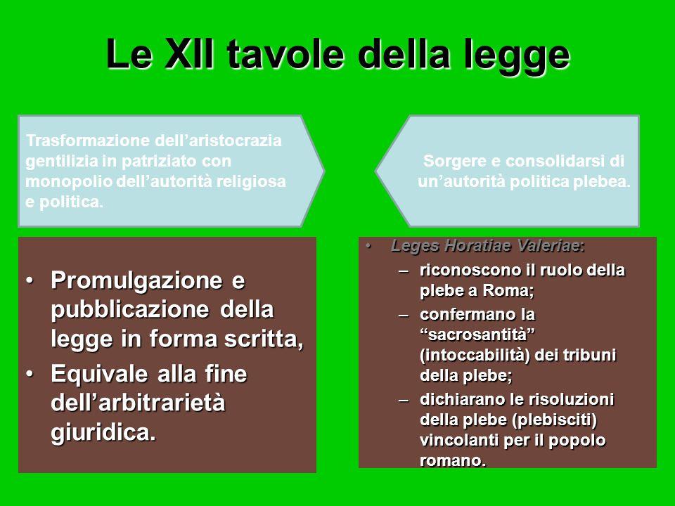 Le XII tavole della legge