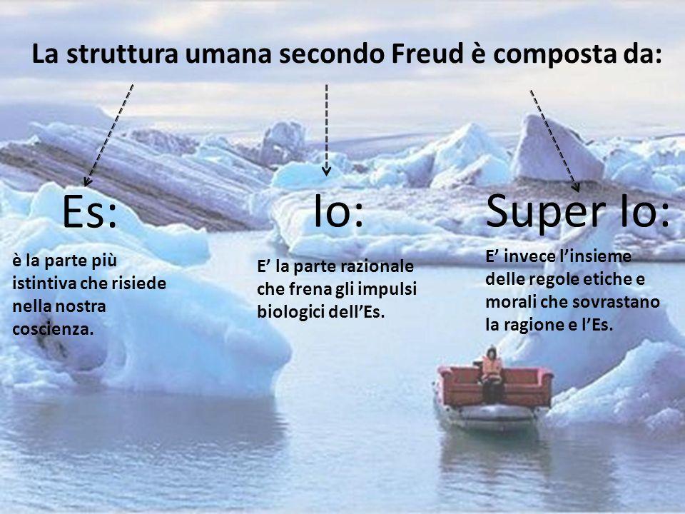 Es: Io: Super Io: La struttura umana secondo Freud è composta da: