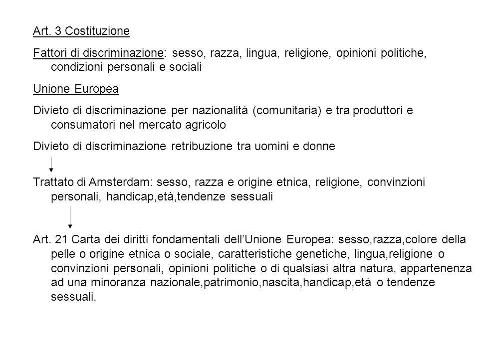 Art. 3 Costituzione Fattori di discriminazione: sesso, razza, lingua, religione, opinioni politiche, condizioni personali e sociali.