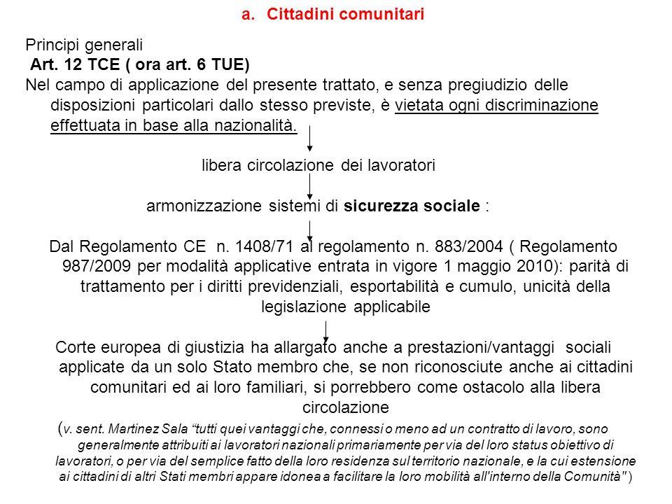 Cittadini comunitari Principi generali. Art. 12 TCE ( ora art. 6 TUE)