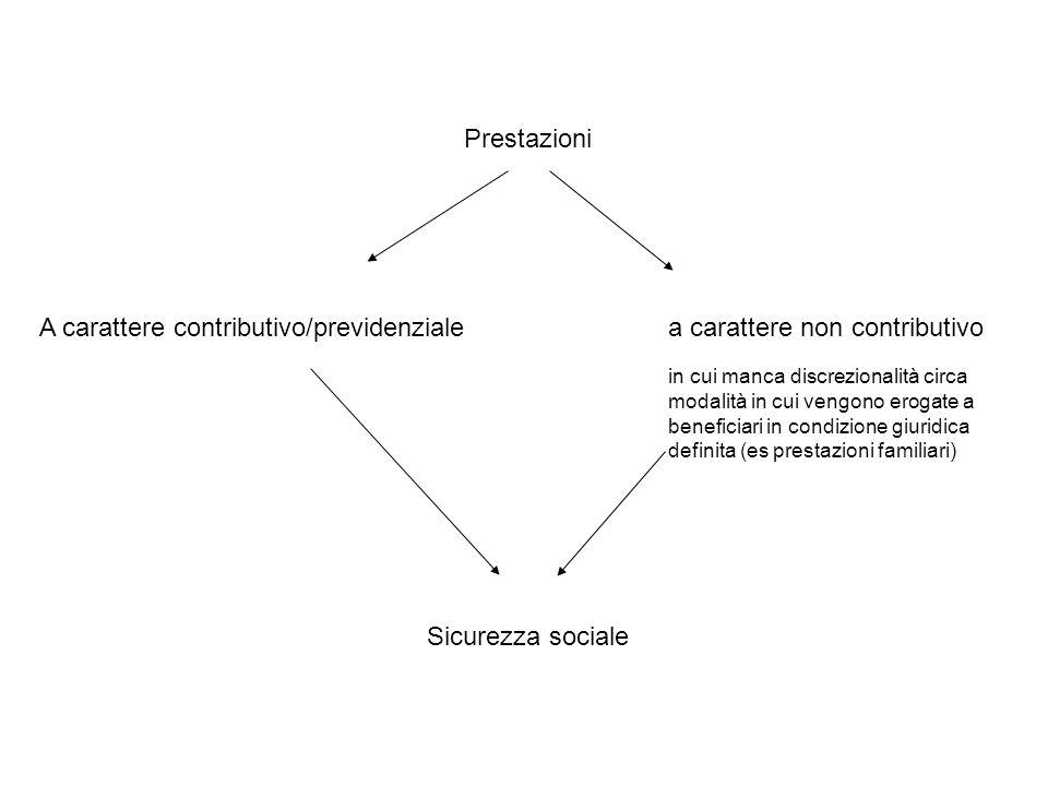 Prestazioni A carattere contributivo/previdenziale a carattere non contributivo.