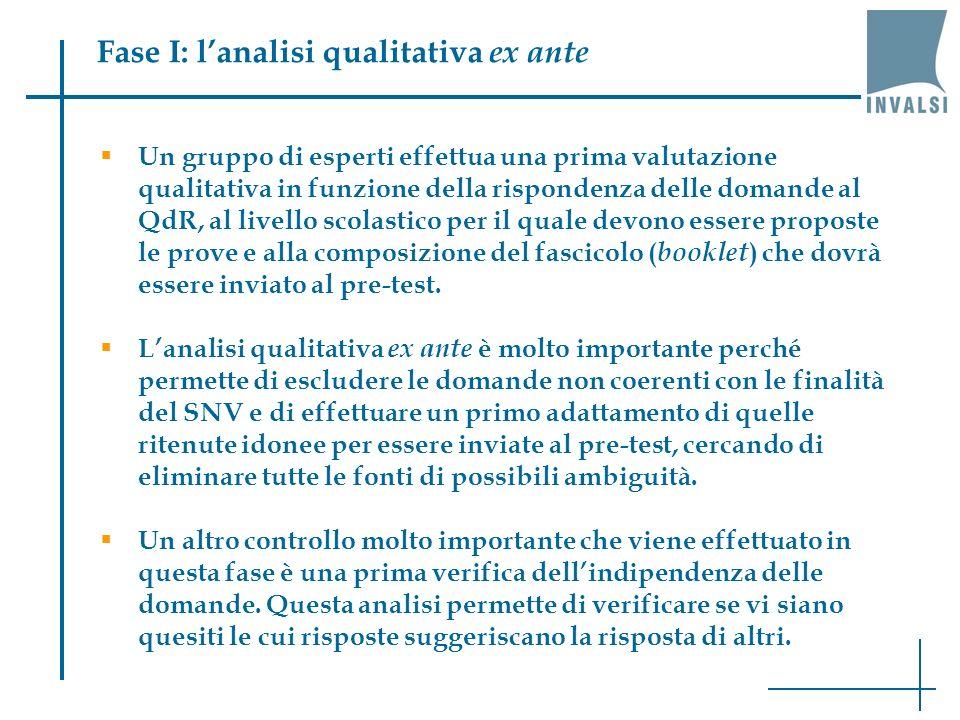 Fase I: l'analisi qualitativa ex ante
