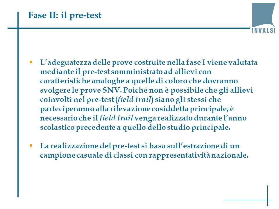 Fase II: il pre-test