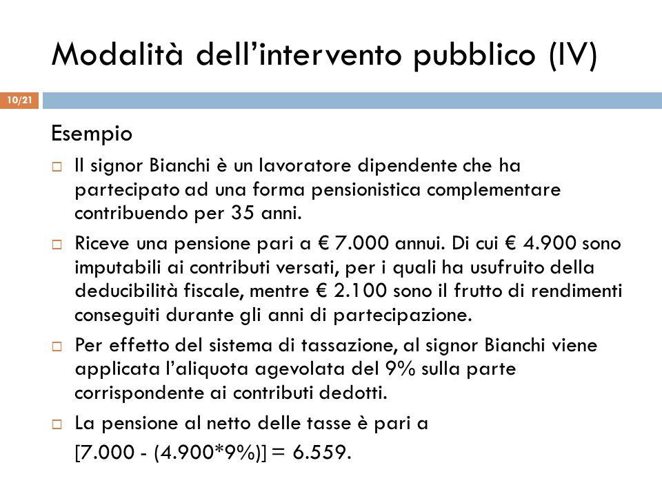 Modalità dell'intervento pubblico (IV)