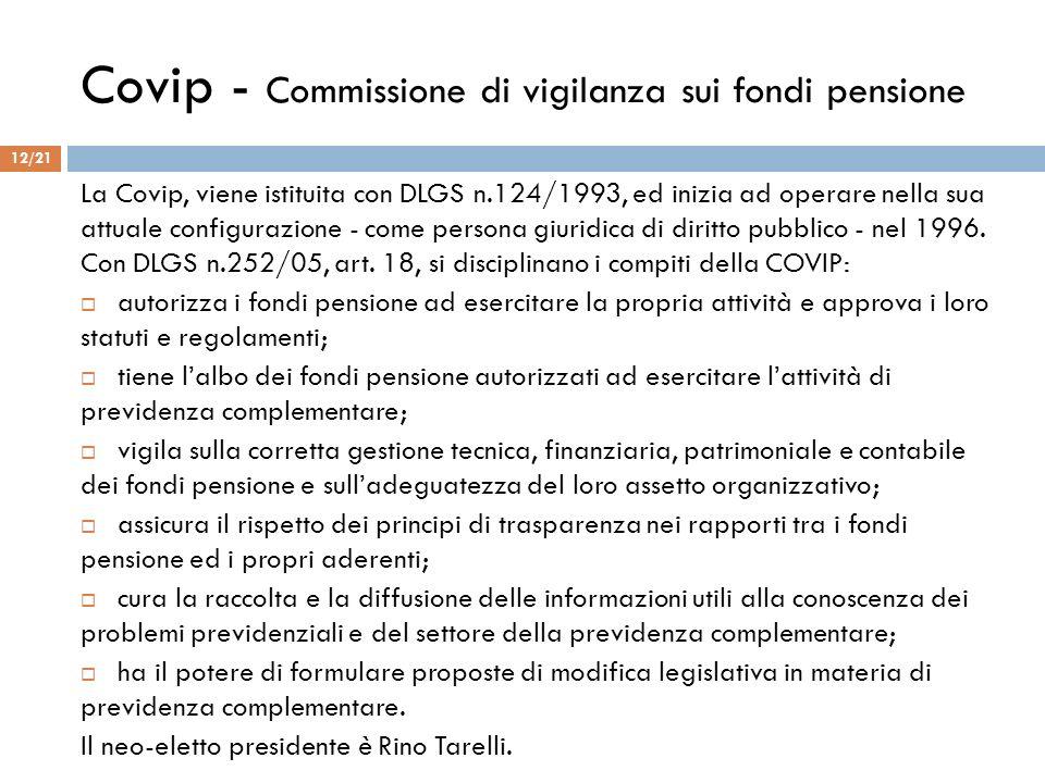 Covip - Commissione di vigilanza sui fondi pensione