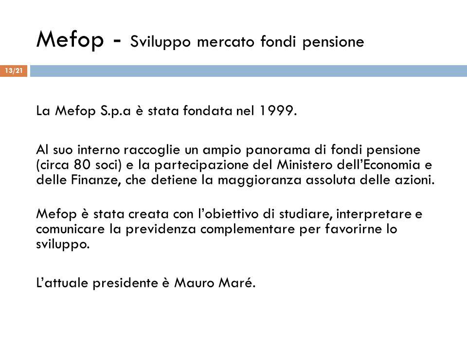 Mefop - Sviluppo mercato fondi pensione