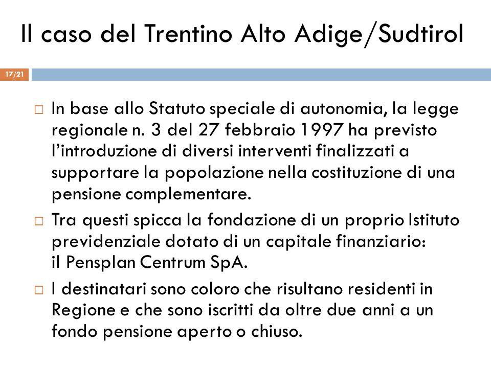 Il caso del Trentino Alto Adige/Sudtirol