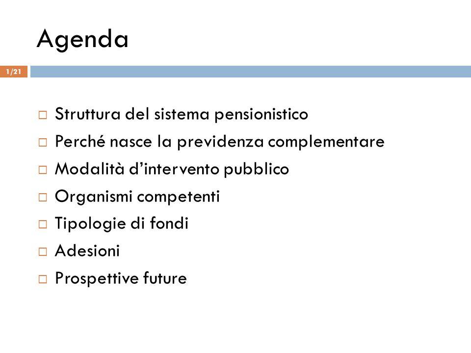 Agenda Struttura del sistema pensionistico