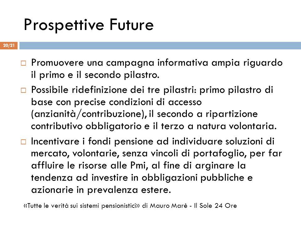 Prospettive FuturePromuovere una campagna informativa ampia riguardo il primo e il secondo pilastro.