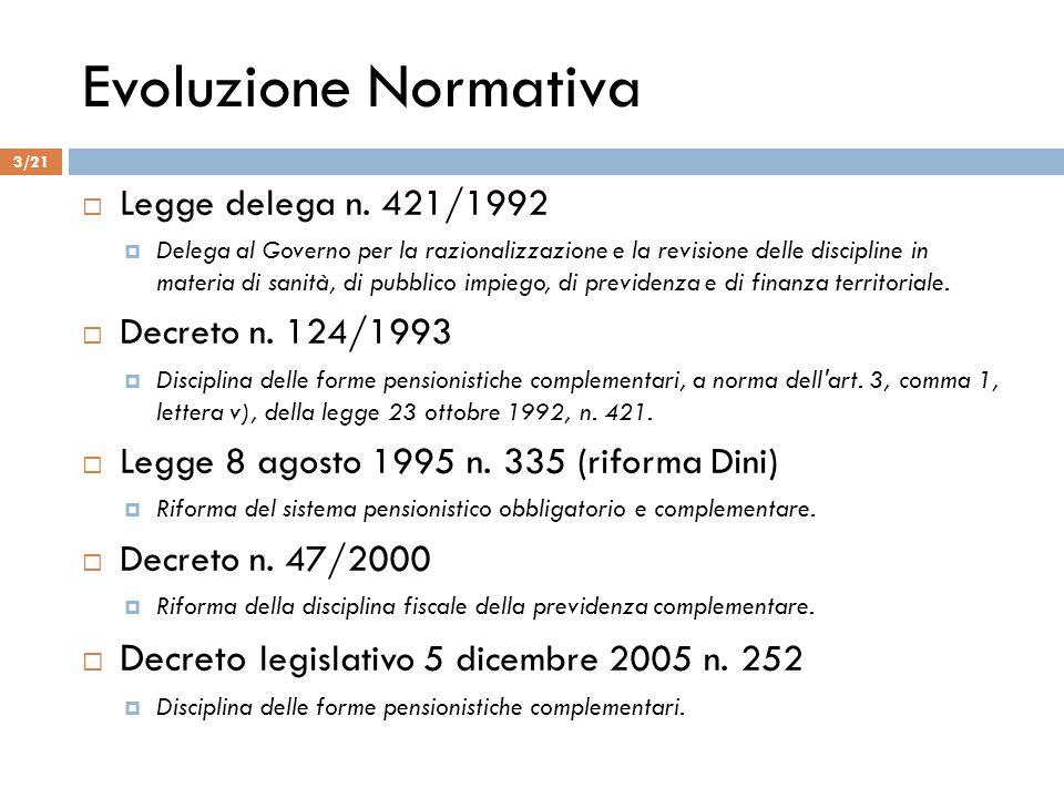 Evoluzione Normativa Decreto legislativo 5 dicembre 2005 n. 252