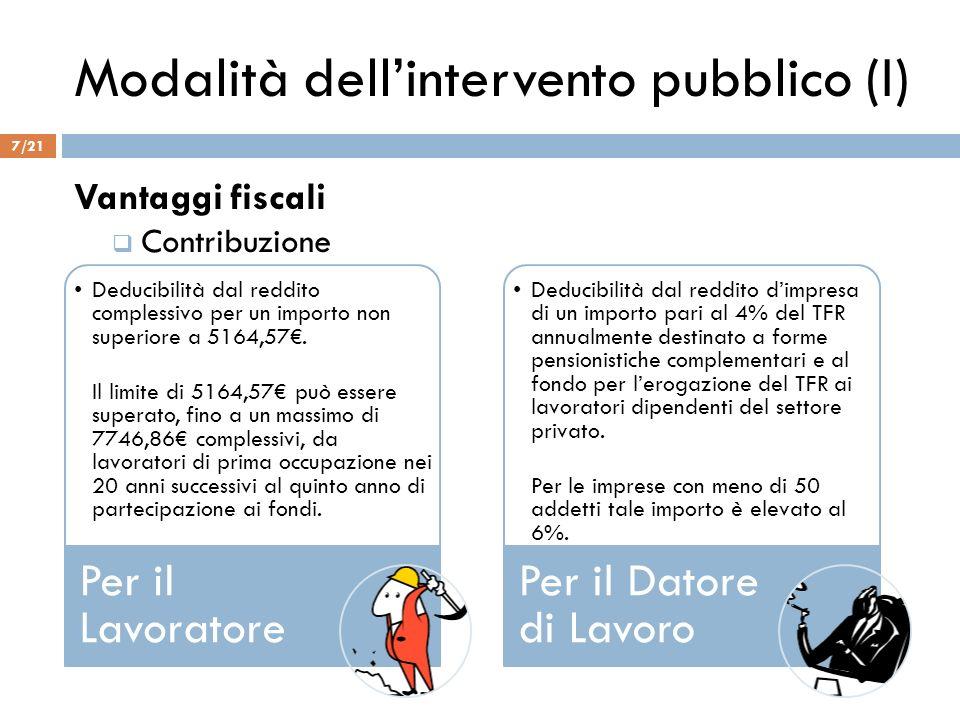 Modalità dell'intervento pubblico (I)